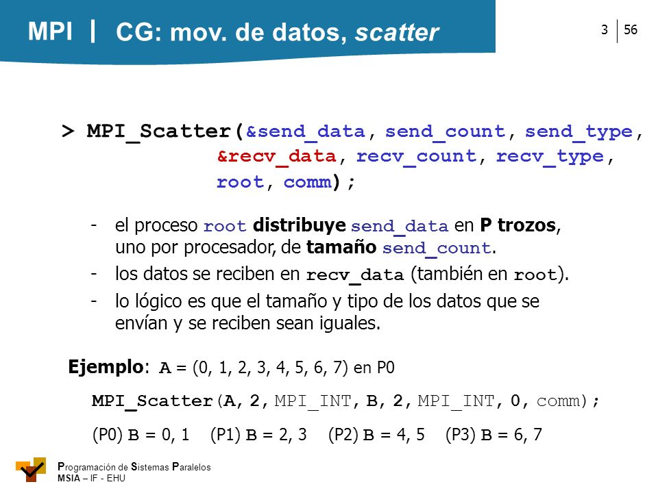 CG: mov. de datos, scatter