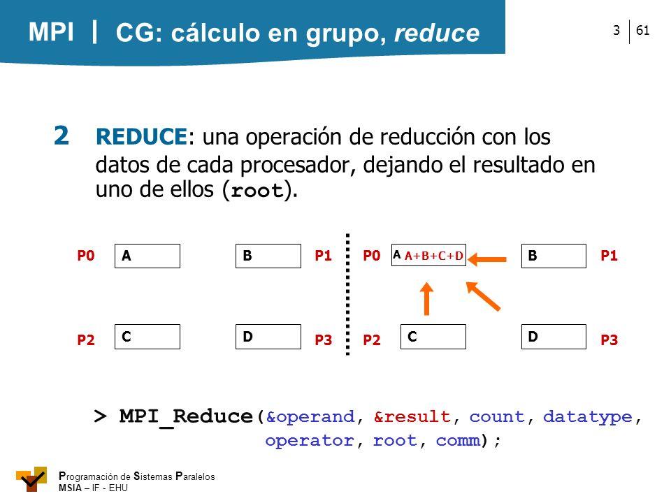 CG: cálculo en grupo, reduce