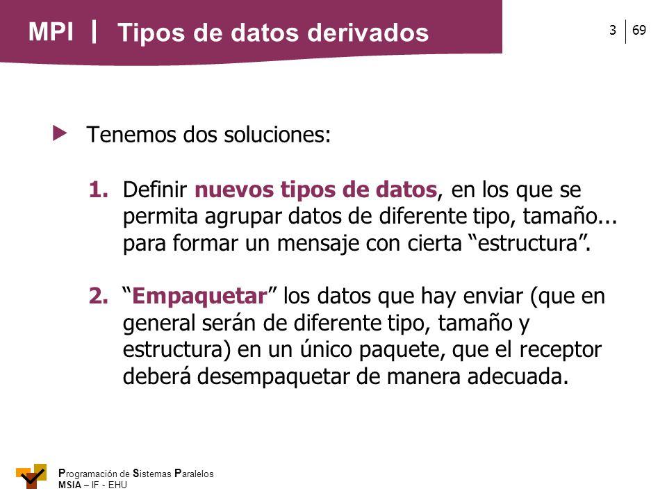 Tipos de datos derivados