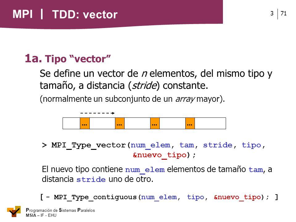 TDD: vector 1a. Tipo vector