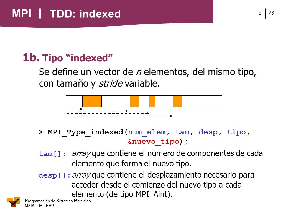 TDD: indexed 1b. Tipo indexed