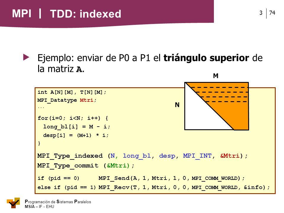  Ejemplo: enviar de P0 a P1 el triángulo superior de la matriz A.
