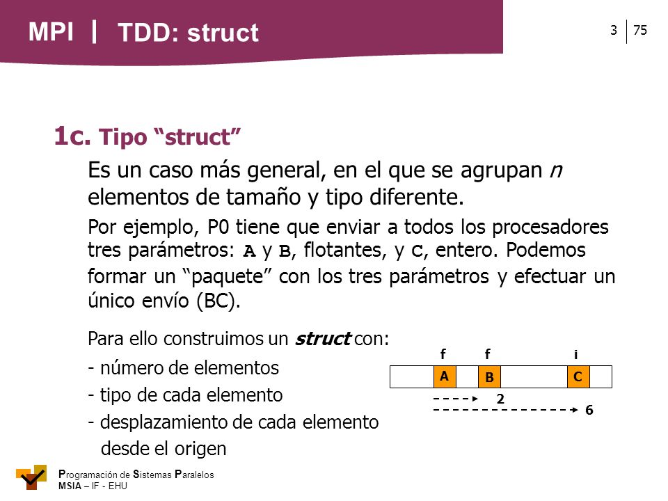 TDD: struct 1c. Tipo struct