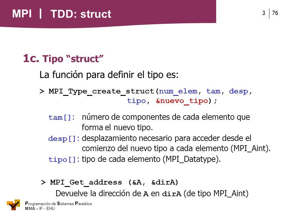 TDD: struct 1c. Tipo struct La función para definir el tipo es:
