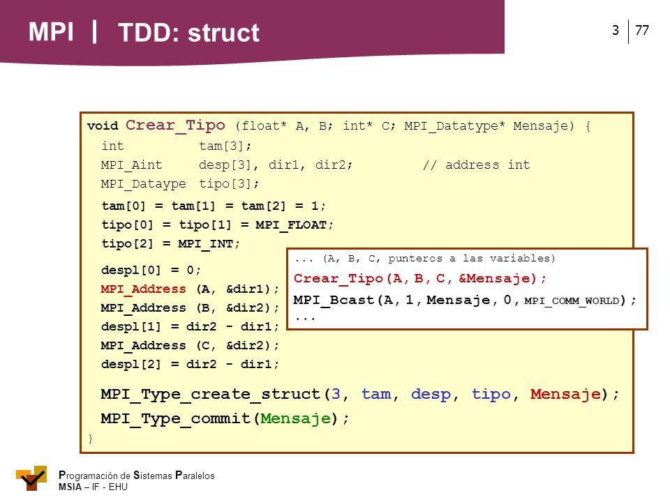 TDD: struct MPI_Type_create_struct(3, tam, desp, tipo, Mensaje);