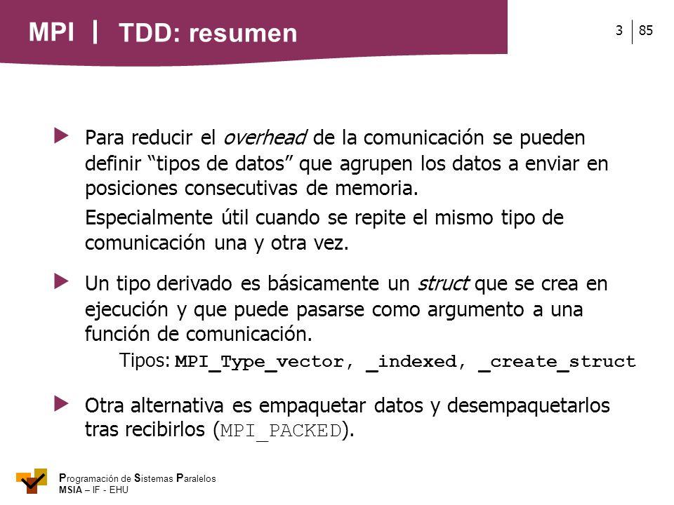 TDD: resumen