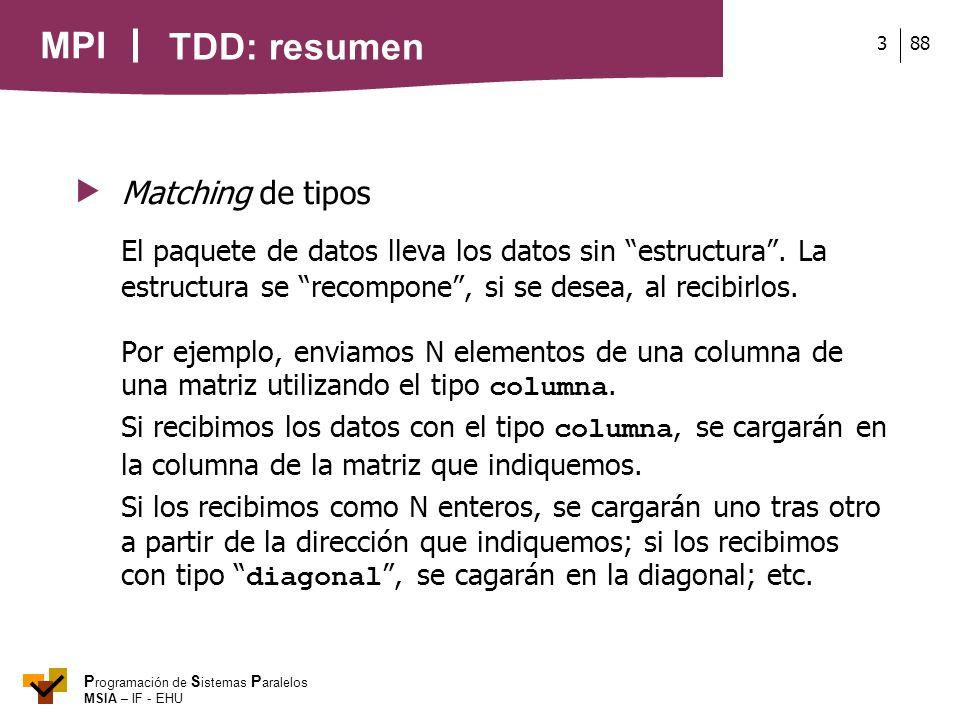TDD: resumen  Matching de tipos