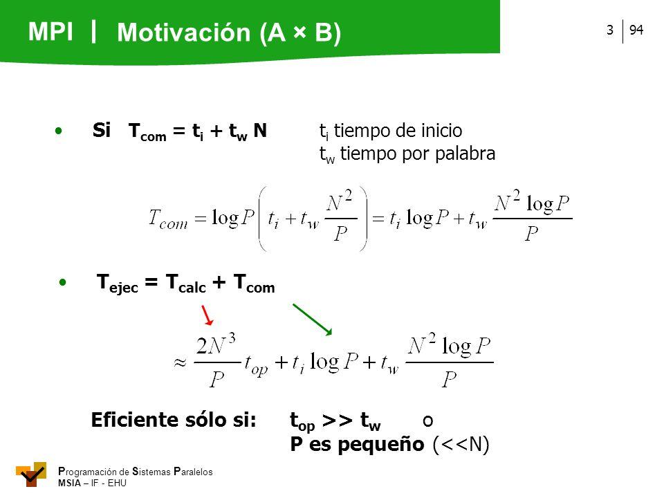 Motivación (A × B) • Si Tcom = ti + tw N ti tiempo de inicio