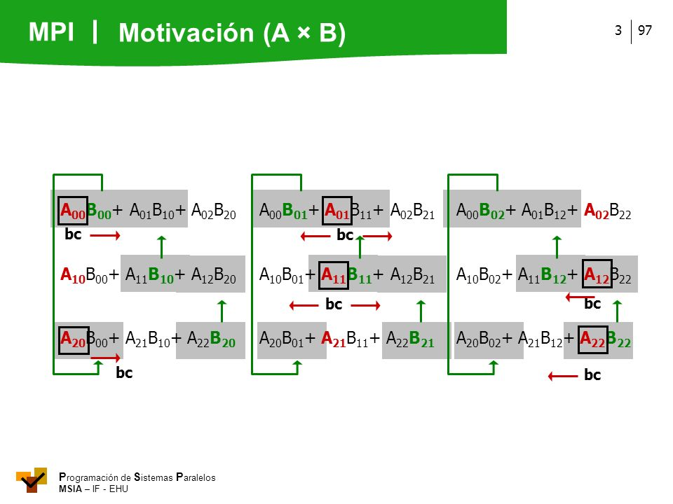 Motivación (A × B) A00B00+ A01B10+ A02B20 A00B01+ A01B11+ A02B21