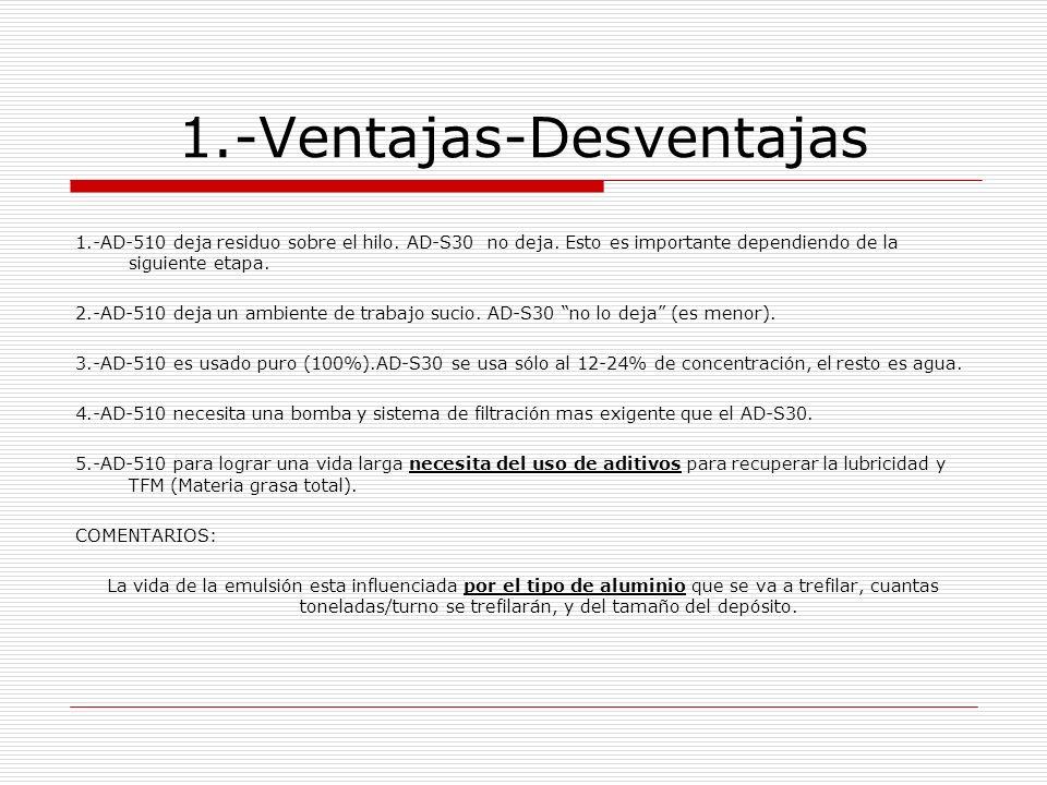 1.-Ventajas-Desventajas