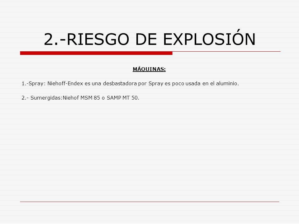 2.-RIESGO DE EXPLOSIÓN MÁQUINAS: