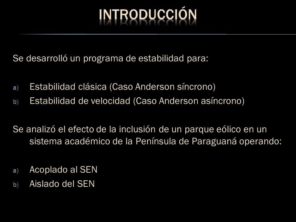Introducción Se desarrolló un programa de estabilidad para: