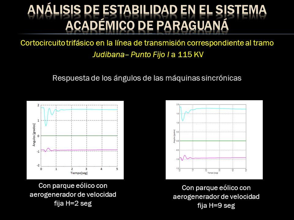 Análisis de estabilidad en el sistema académico de Paraguaná