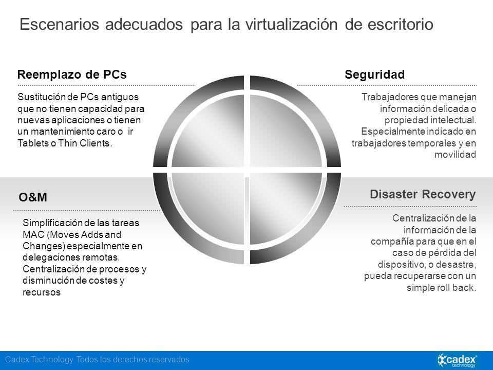Escenarios adecuados para la virtualización de escritorio