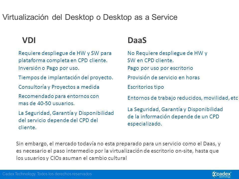 VDI DaaS Virtualización del Desktop o Desktop as a Service