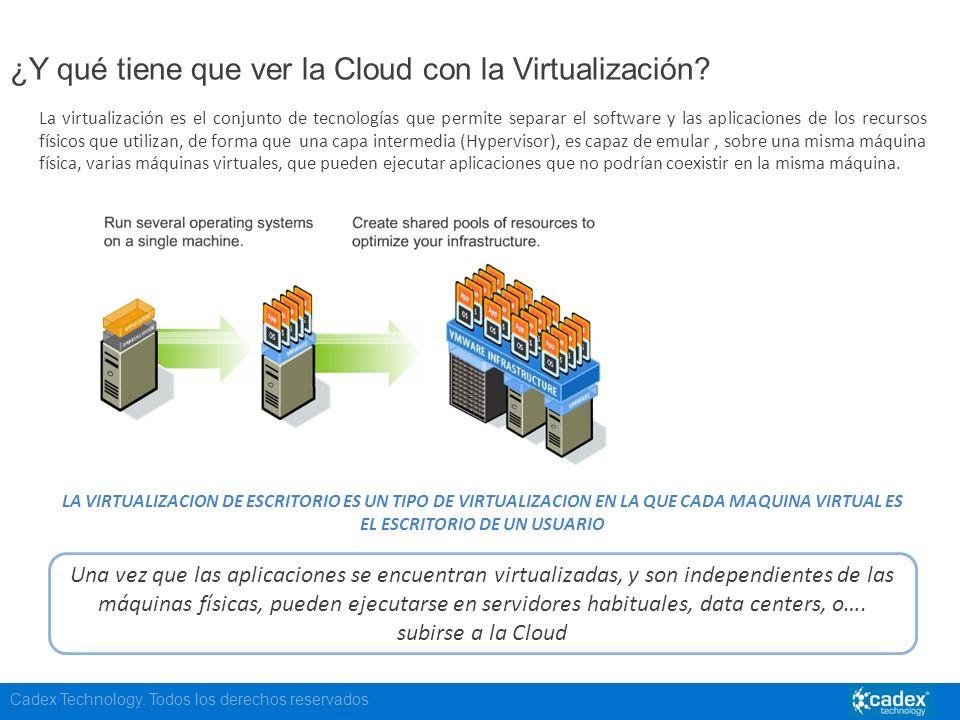 ¿Y qué tiene que ver la Cloud con la Virtualización