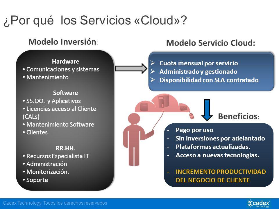Modelo Servicio Cloud:
