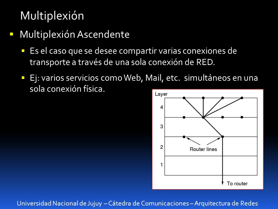 Multiplexión Multiplexión Ascendente