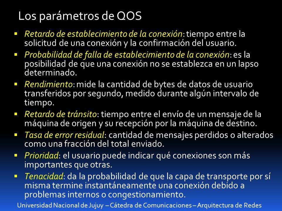 Los parámetros de QOS Retardo de establecimiento de la conexión: tiempo entre la solicitud de una conexión y la confirmación del usuario.