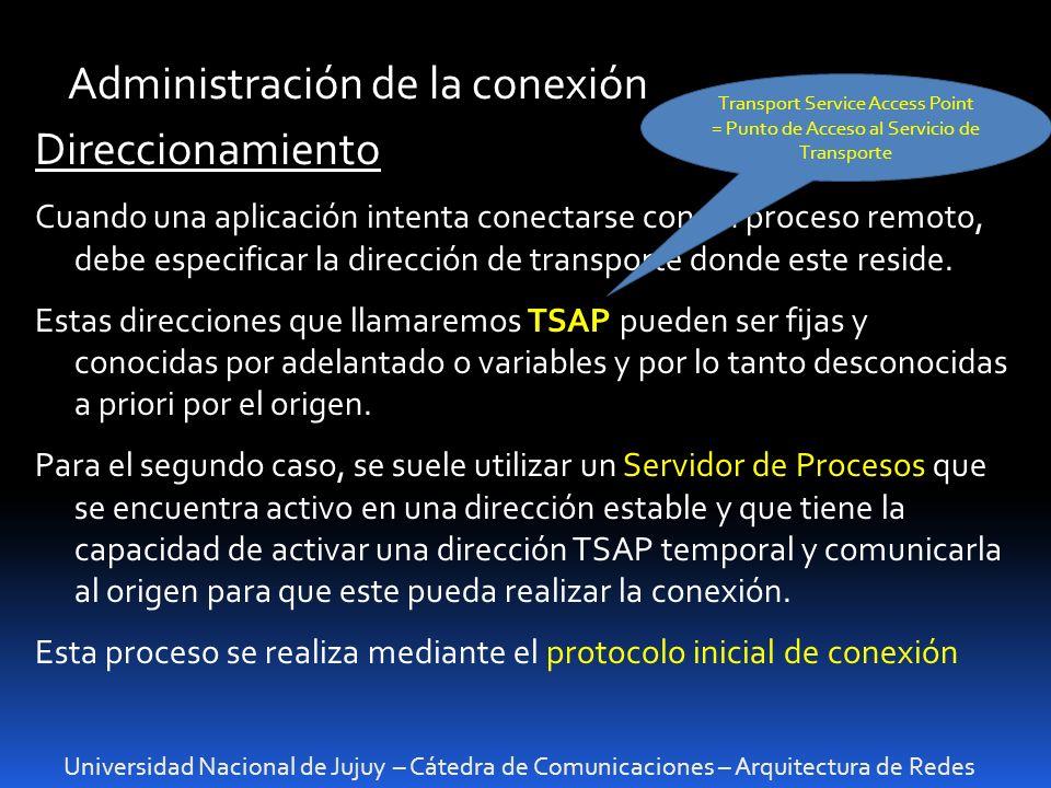 Administración de la conexión Direccionamiento