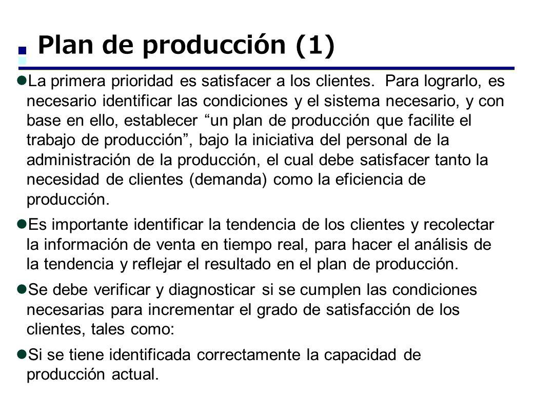 Plan de producción (1)