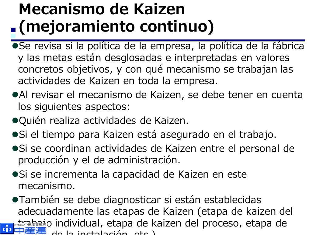 Mecanismo de Kaizen (mejoramiento continuo)