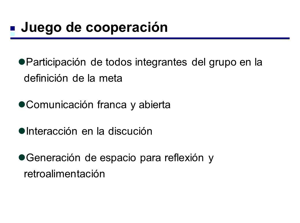 Juego de cooperación Participación de todos integrantes del grupo en la definición de la meta. Comunicación franca y abierta.