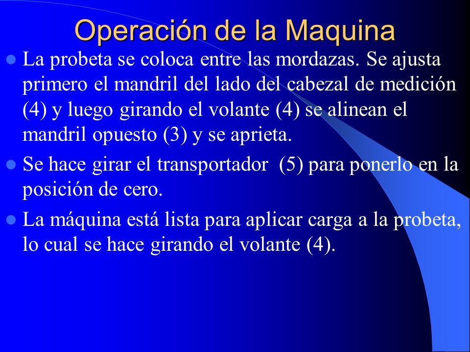 Operación de la Maquina
