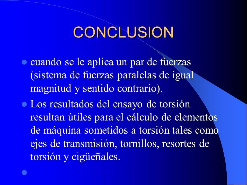 CONCLUSION cuando se le aplica un par de fuerzas (sistema de fuerzas paralelas de igual magnitud y sentido contrario).