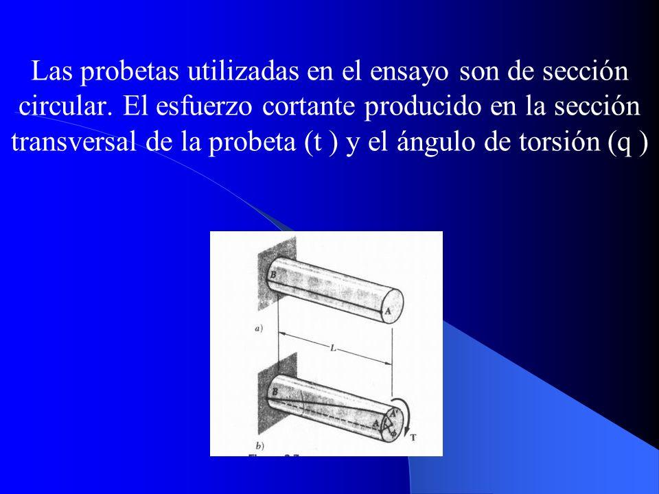 Las probetas utilizadas en el ensayo son de sección circular
