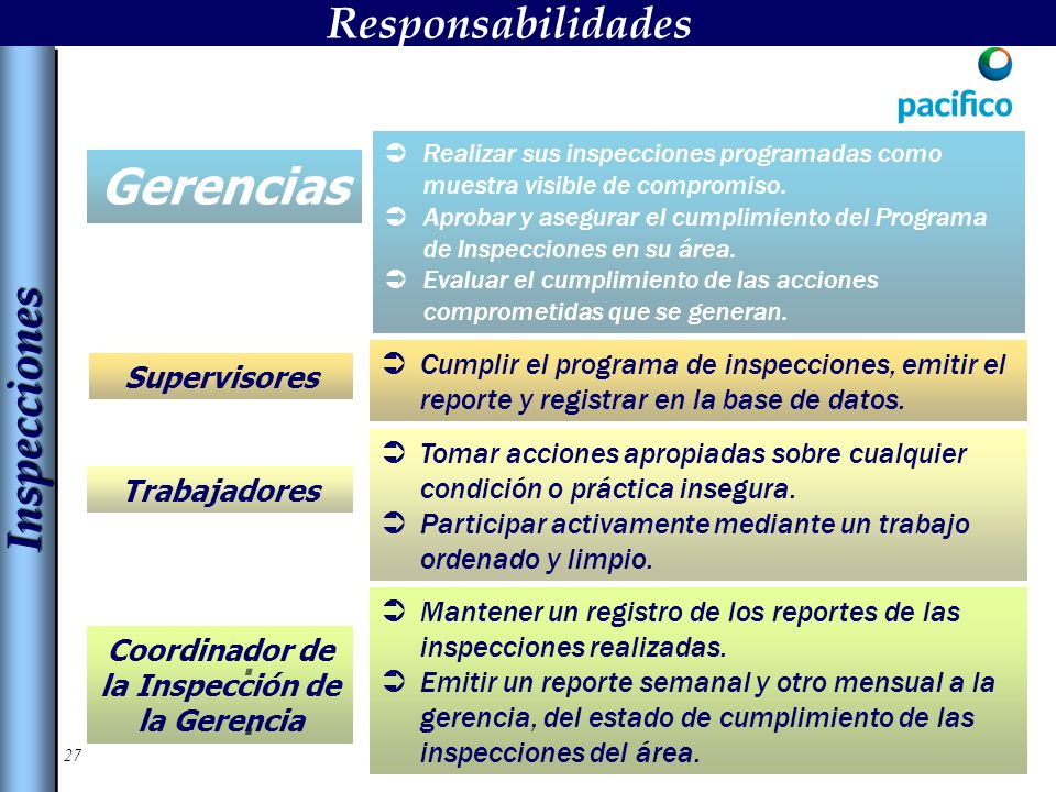 Gerencias y Superintendencias
