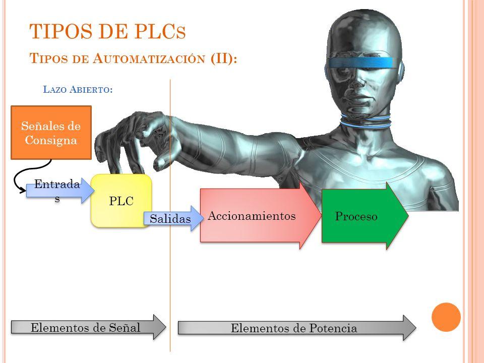 TIPOS DE PLCs Tipos de Automatización (II): Señales de Consigna
