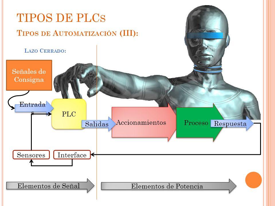 TIPOS DE PLCs Tipos de Automatización (III): Señales de Consigna PLC