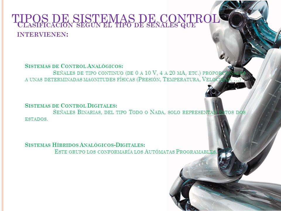 TIPOS DE SISTEMAS DE CONTROL