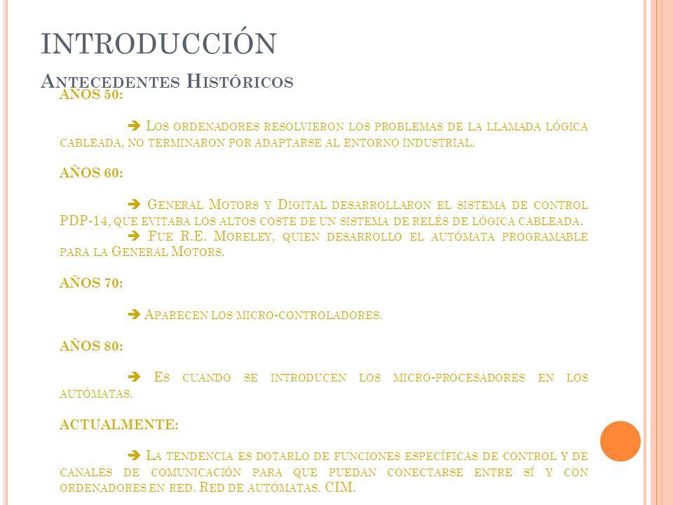 INTRODUCCIÓN Antecedentes Históricos AÑOS 50: