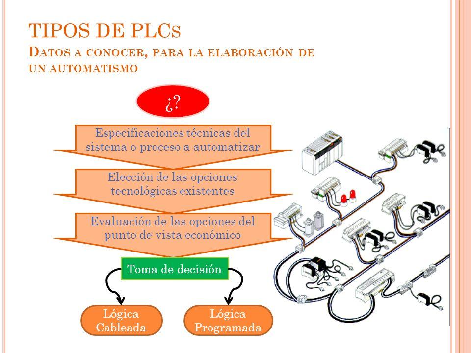 TIPOS DE PLCs ¿ Datos a conocer, para la elaboración de