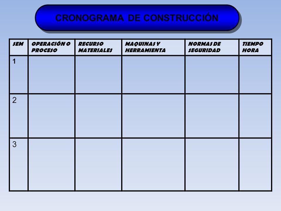 CRONOGRAMA DE CONSTRUCCIÓN