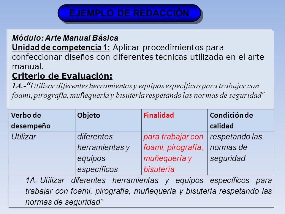 EJEMPLO DE REDACCIÓN Módulo: Arte Manual Básica