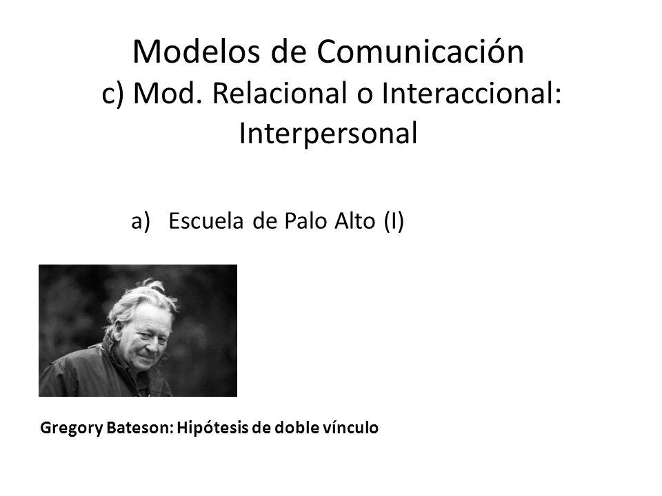Modelos de Comunicación c) Mod