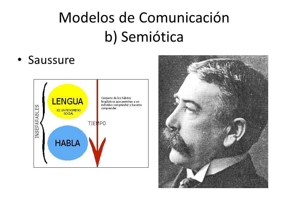 Modelos de Comunicación b) Semiótica