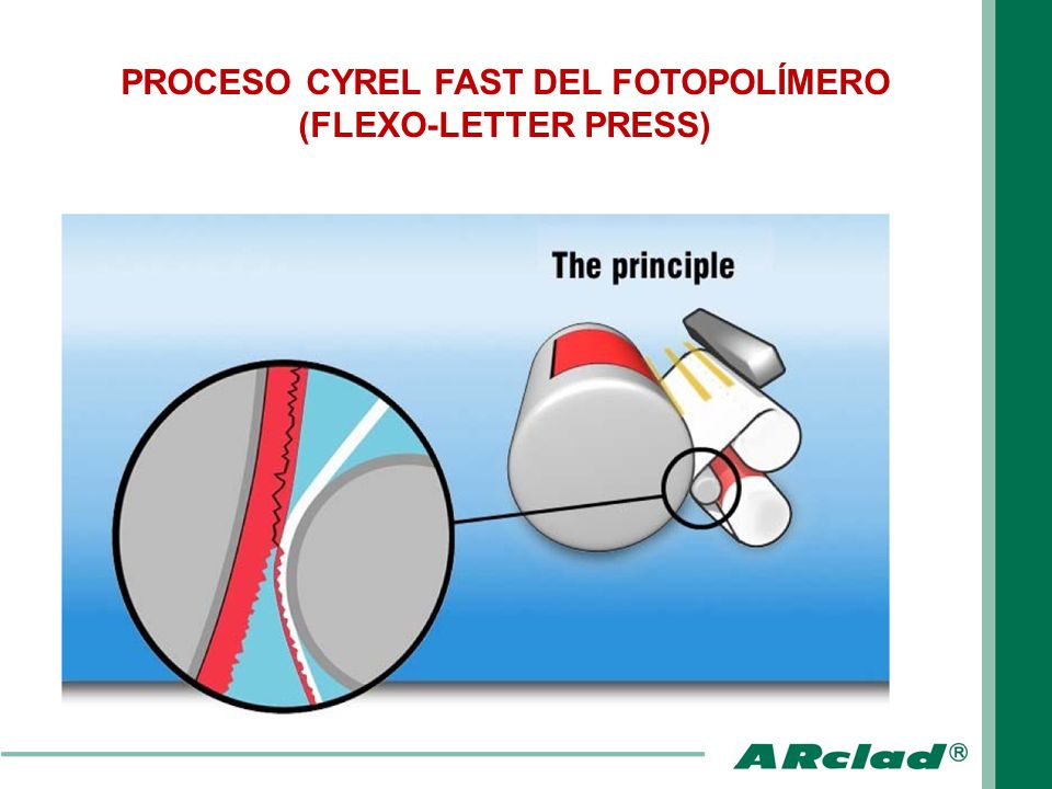 PROCESO CYREL FAST DEL FOTOPOLÍMERO (FLEXO-LETTER PRESS)