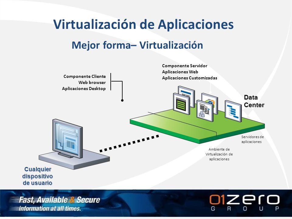 Mejor forma– Virtualización