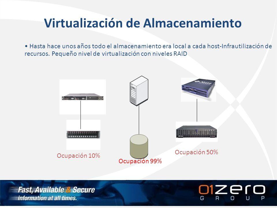Virtualización de Almacenamiento