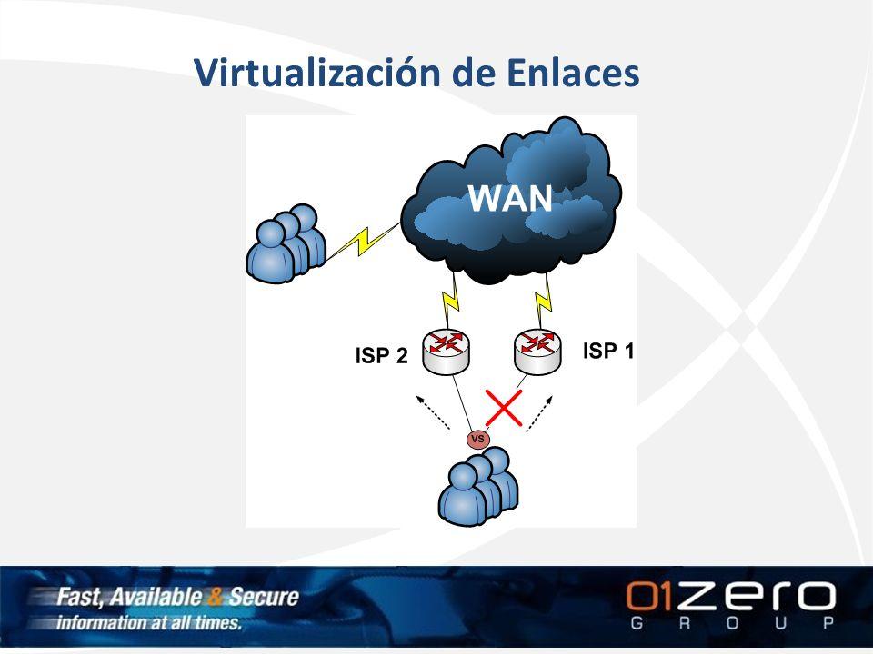 Virtualización de Enlaces