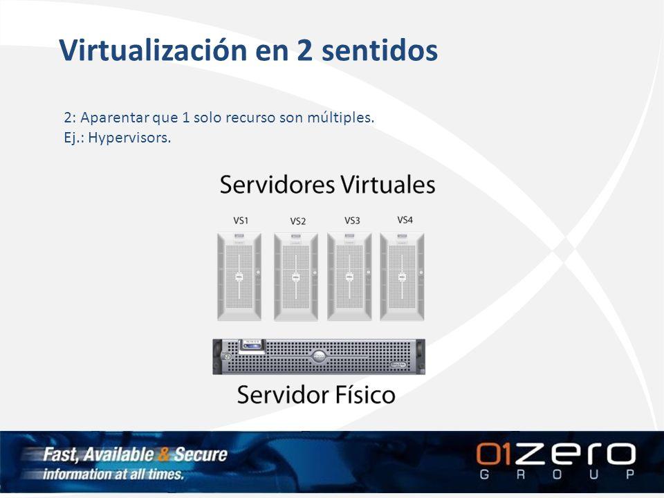 Virtualización en 2 sentidos
