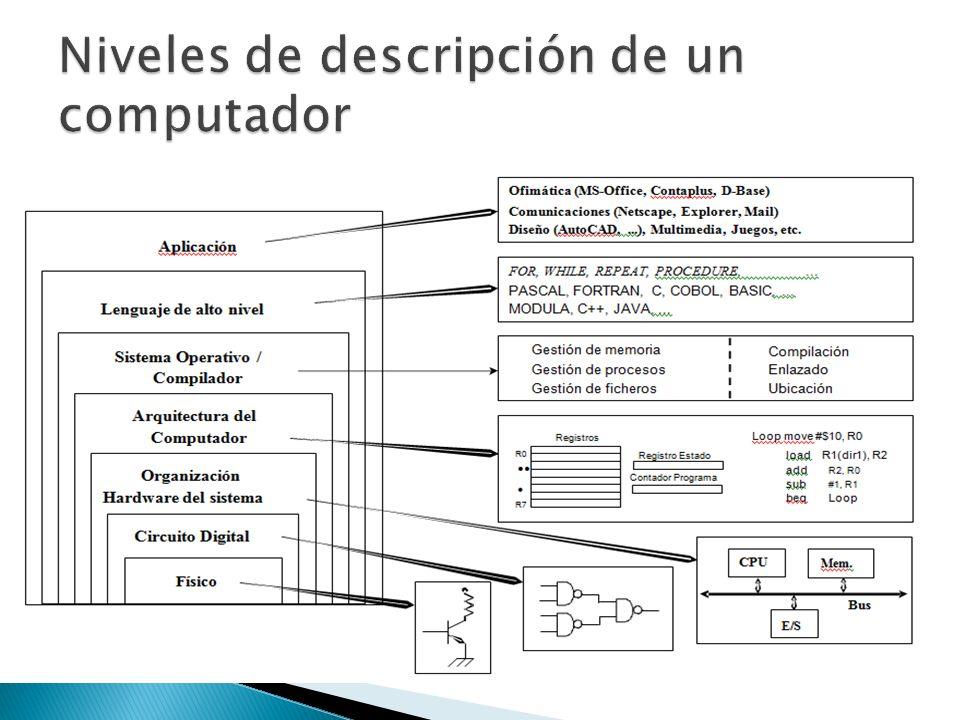 Niveles de descripción de un computador