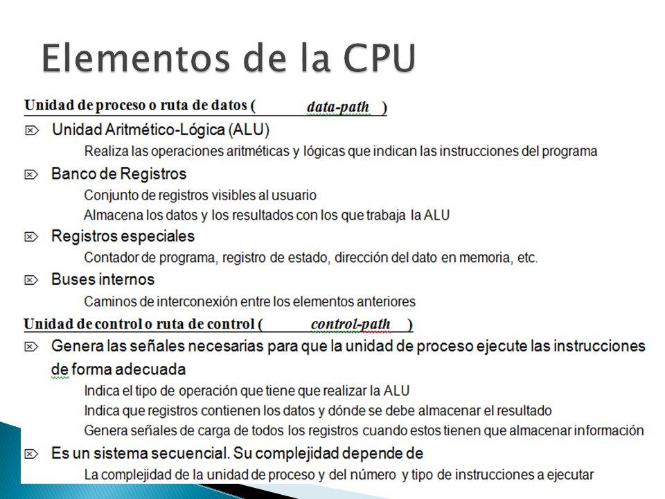 Elementos de la CPU