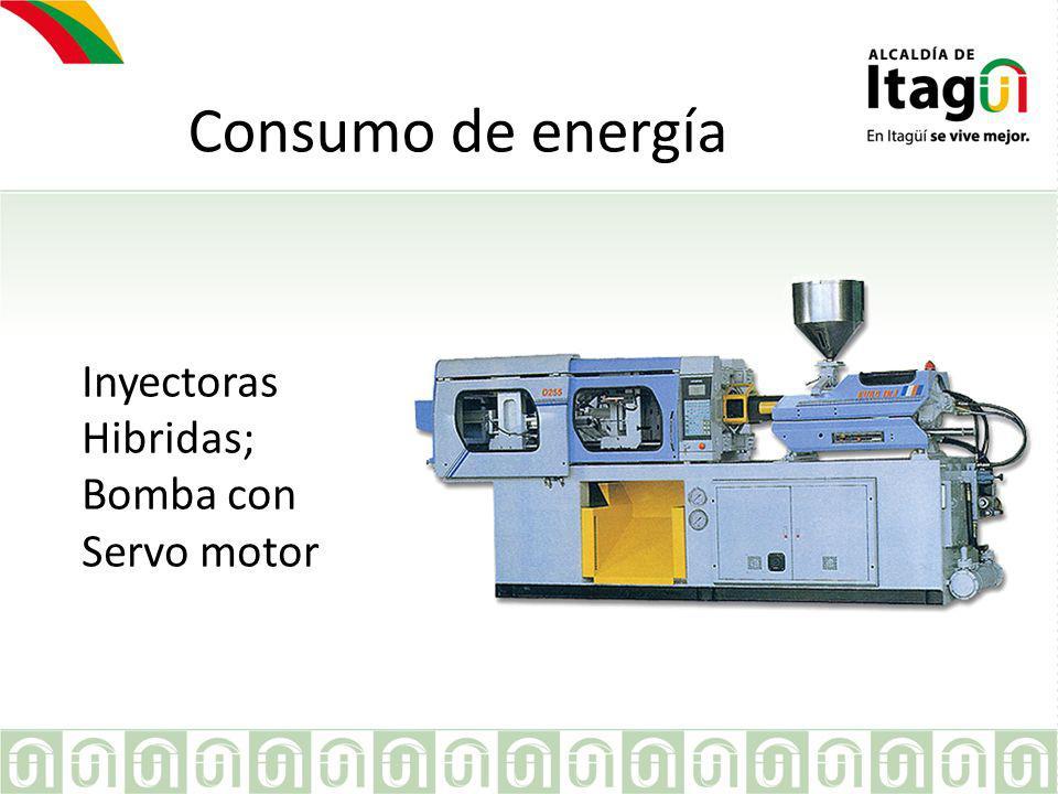 Consumo de energía Inyectoras Hibridas; Bomba con Servo motor