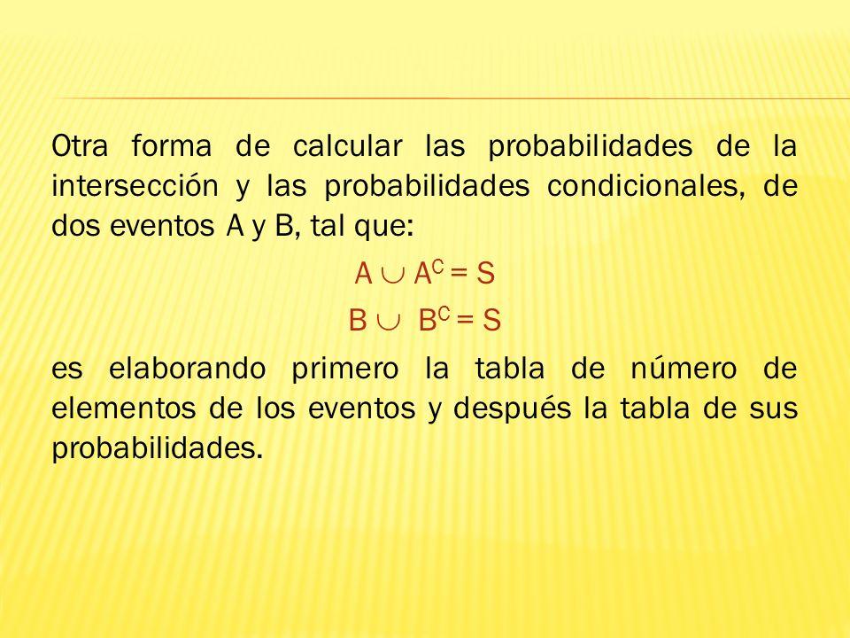 Otra forma de calcular las probabilidades de la intersección y las probabilidades condicionales, de dos eventos A y B, tal que: A  AC = S B  BC = S es elaborando primero la tabla de número de elementos de los eventos y después la tabla de sus probabilidades.