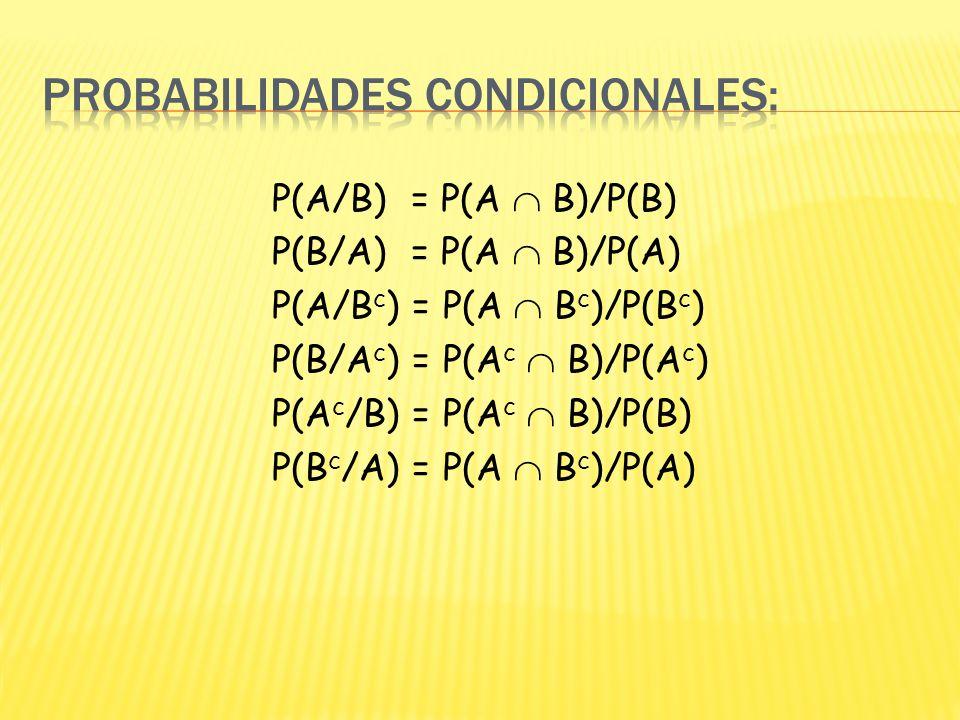 Probabilidades condicionaLES: